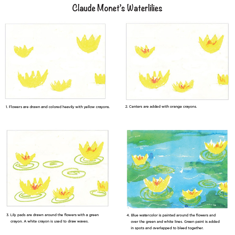 claude monet 1840 1926 painted his water lily pond directly from nature to show that even on the gloomiest of days a vast number of colors can and do - Monet Coloring Pages Water Lilies