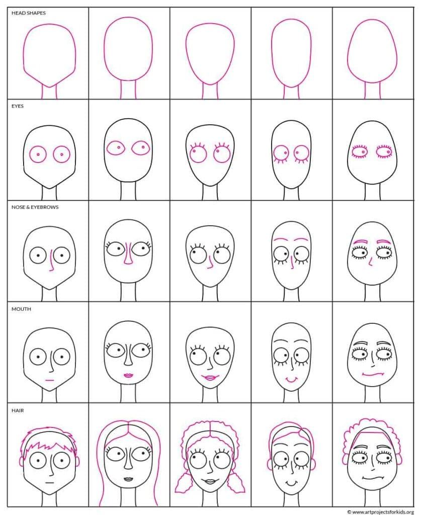 More drawing ideas for the Nightmare Self Portrait project. Lots of options will help students see how to draw their own portrait.